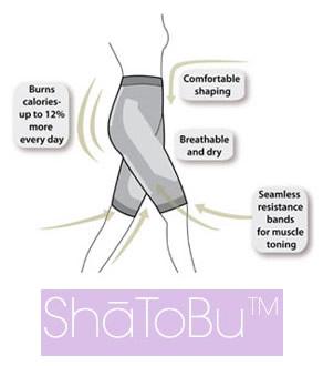 Shatobu Shapewear